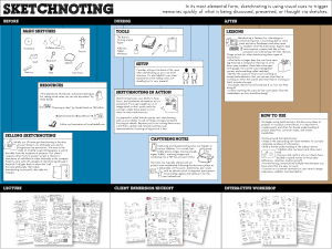 IA Summit Poster - Get Started with Sketchnoting